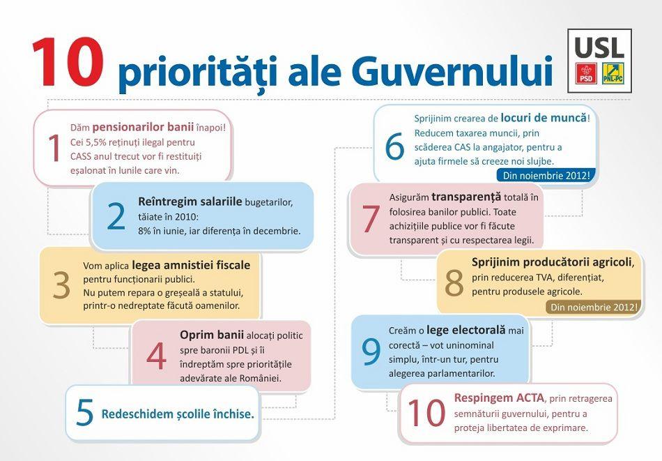 http://www.anabirchall.ro/wp-content/uploads/2012/05/prioritati-guvernul-ponta.jpg